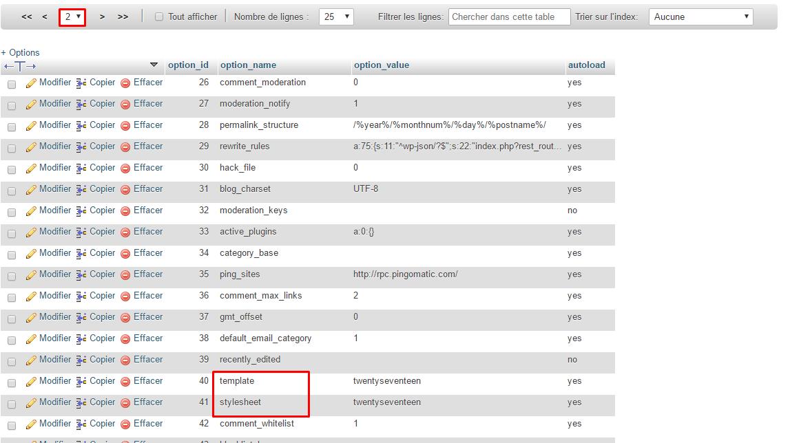 template stylesheet wordpress phpmyadmin