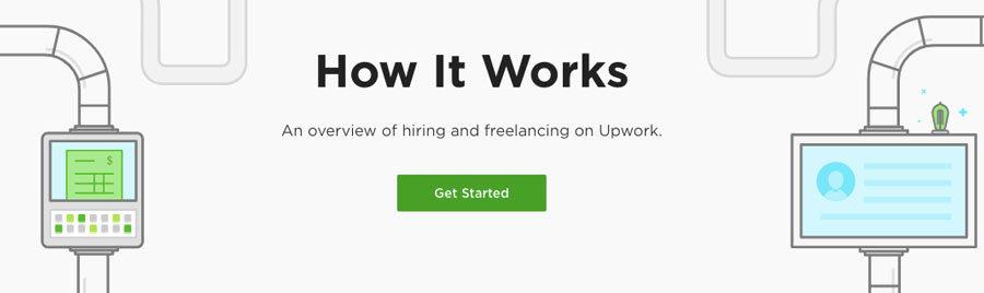 gagner-largent-enligne-avec-du-freelance