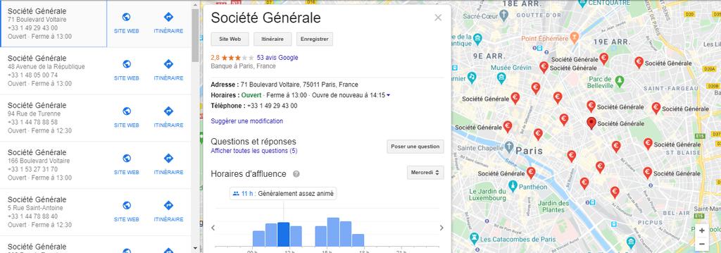Les données commerciales locales de la Société Générale sont balisées et permettent d'avoir un aperçu de toutes les agences bancaires à Paris