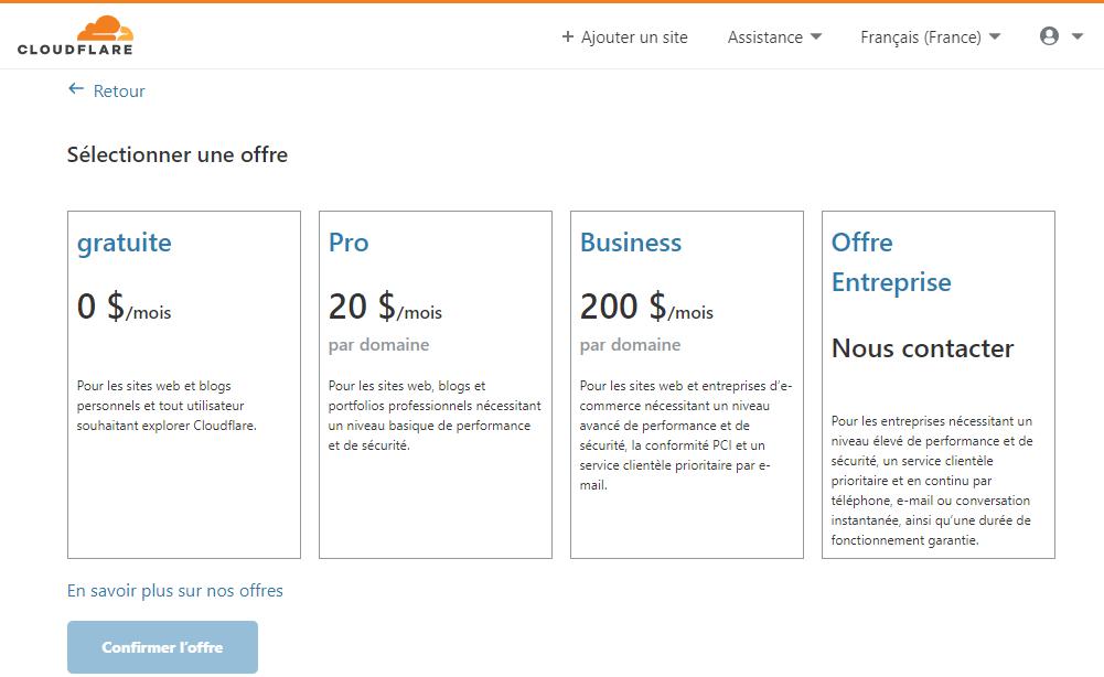 Tarification des plans de Cloudflare
